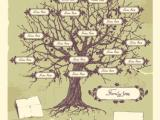 Irish Genealogical sites